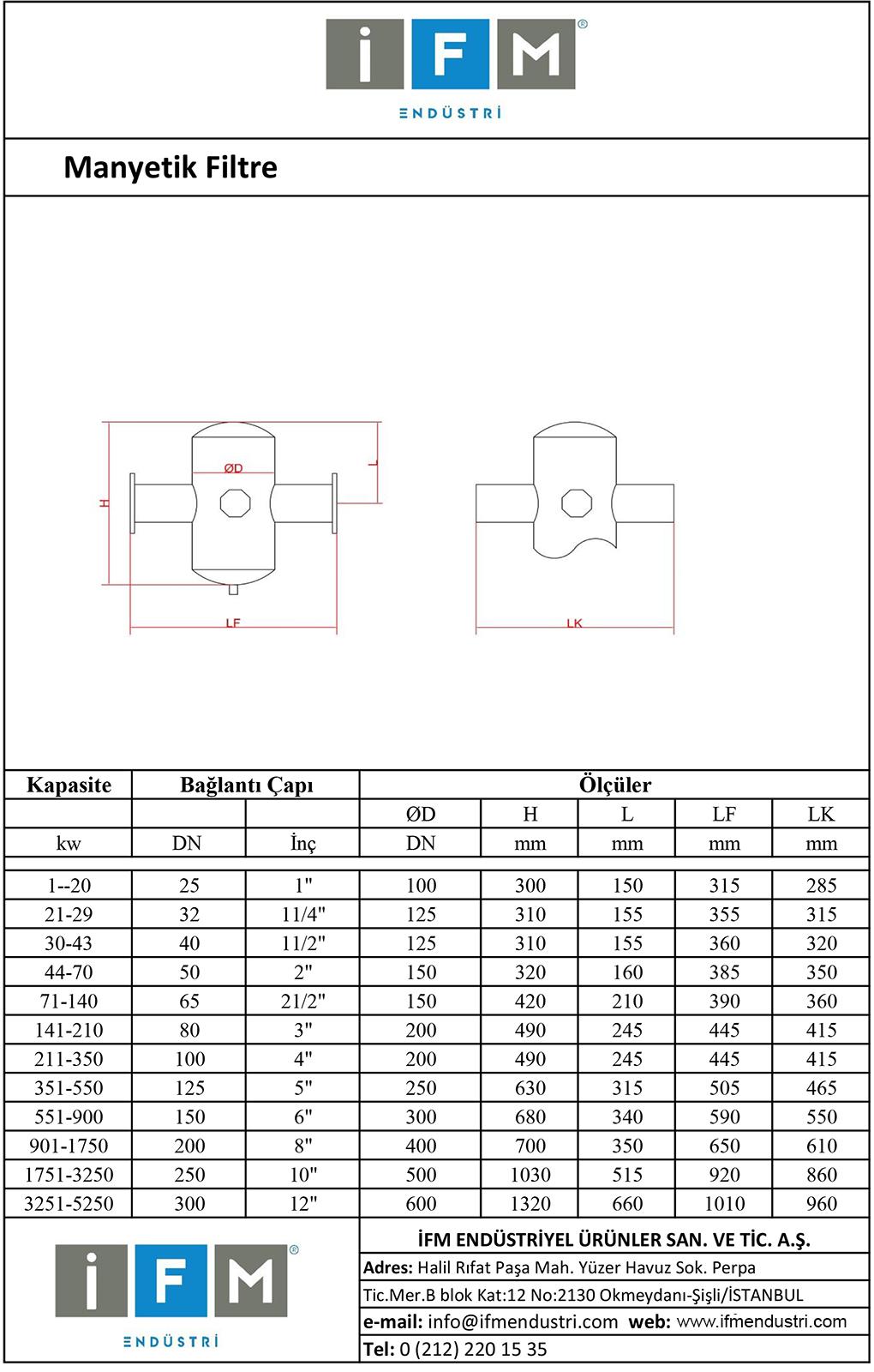 ifm manyetik filtr teknik çizimleri ve teknik bilgileri